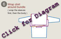 Click here for bundle wrapping diagram.