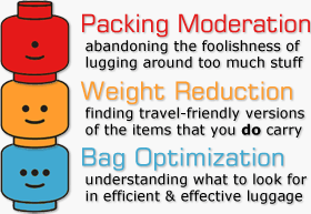 Packing Moderation + Weight Reduction + Bag Optimization