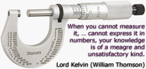 """When you cannot measure it …"" — Lord Kelvin"